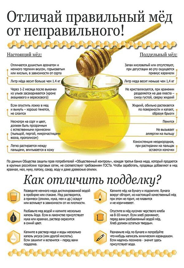 Как долго может храниться мед в домашних условиях - Шкаф и точка