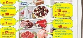Правильное хранение продуктов – залог здоровья