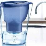 Фильтры для воды кувшинного типа